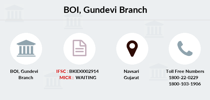 Bank-of-india Gundevi branch