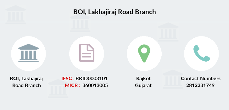 Bank-of-india Lakhajiraj-road branch