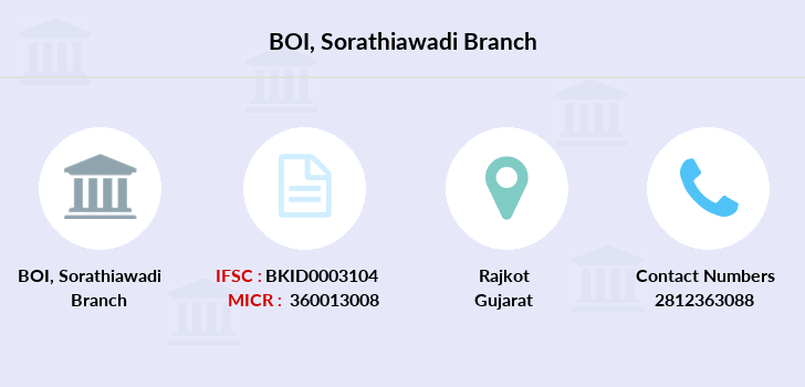 Bank-of-india Sorathiawadi branch