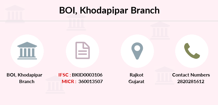 Bank-of-india Khodapipar branch