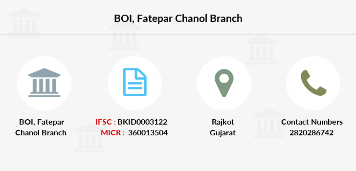 Bank-of-india Fatepar-chanol branch