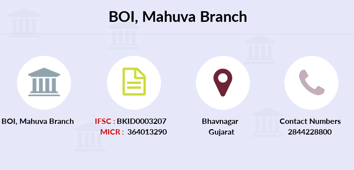 Bank-of-india Mahuva branch