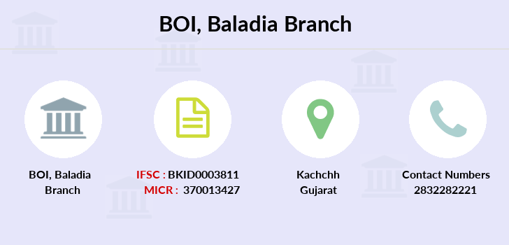 Bank-of-india Baladia branch
