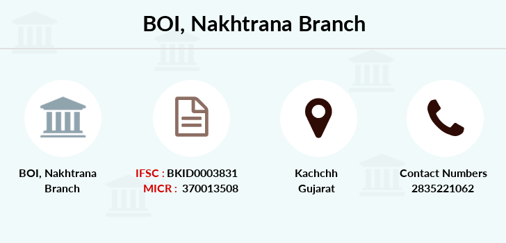 Bank-of-india Nakhtrana branch