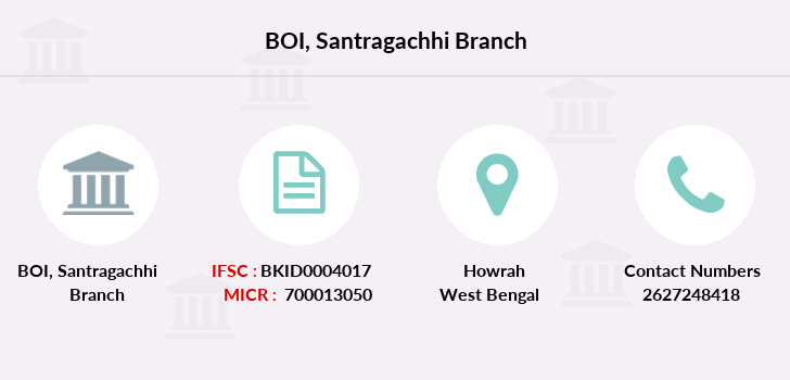 Bank-of-india Santragachhi branch