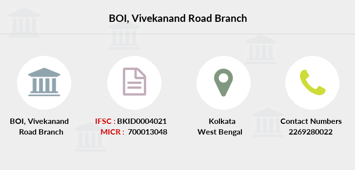 Bank-of-india Vivekanand-road branch