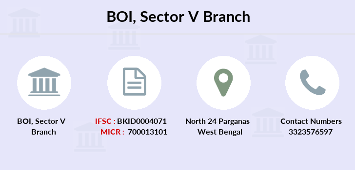 Bank-of-india Sector-v branch