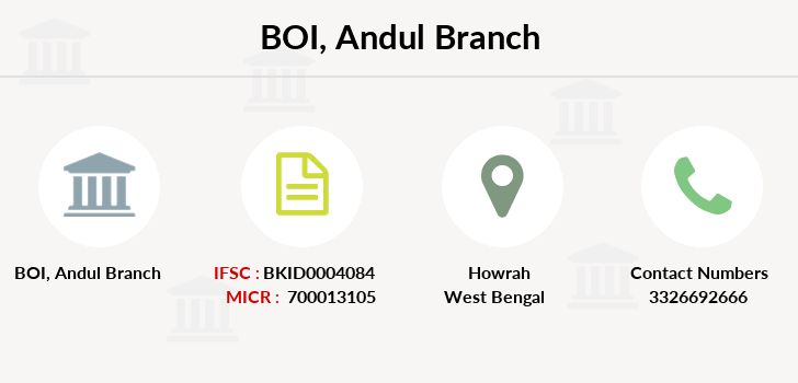 Bank-of-india Andul branch