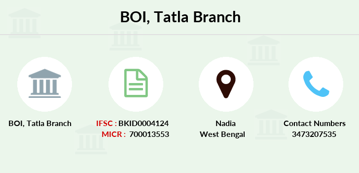 Bank-of-india Tatla branch