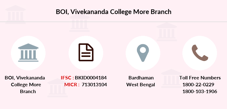 Bank-of-india Vivekananda-college-more branch