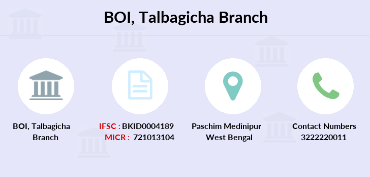 Bank-of-india Talbagicha branch