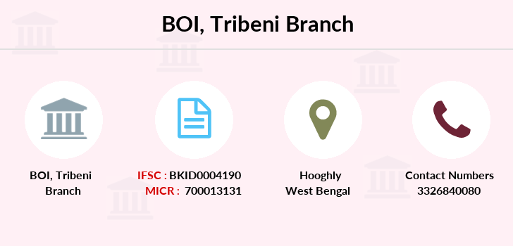 Bank-of-india Tribeni branch