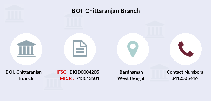 Bank-of-india Chittaranjan branch