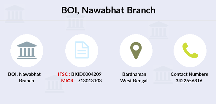 Bank-of-india Nawabhat branch