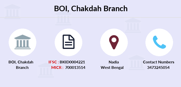 Bank-of-india Chakdah branch