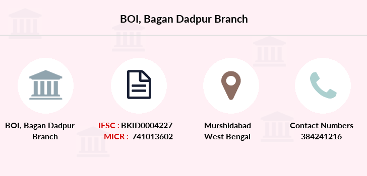 Bank-of-india Bagan-dadpur branch