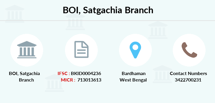 Bank-of-india Satgachia branch