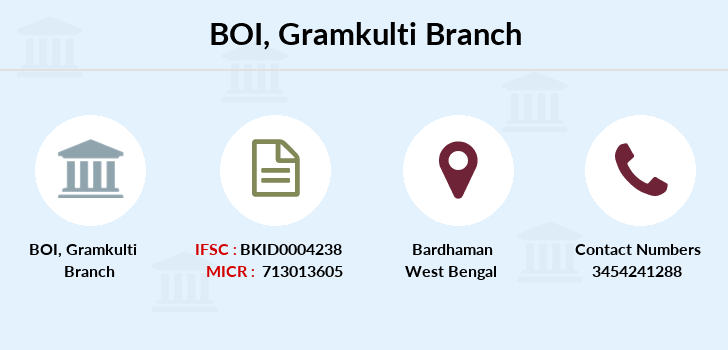Bank-of-india Gramkulti branch