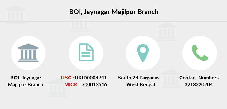 Bank-of-india Jaynagar-majilpur branch