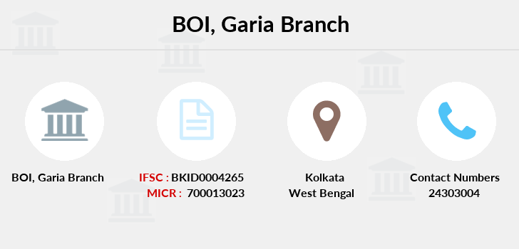 Bank-of-india Garia branch