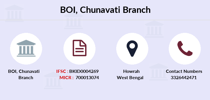 Bank-of-india Chunavati branch
