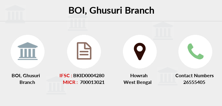 Bank-of-india Ghusuri branch