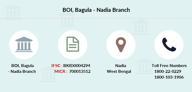 Bank-of-india Bagula-nadia branch