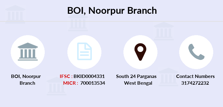 Bank-of-india Noorpur branch