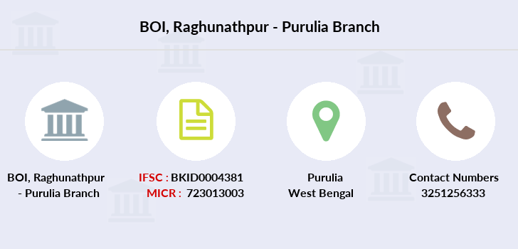 Bank-of-india Raghunathpur-purulia branch