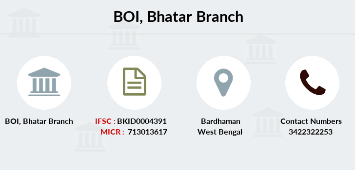 Bank-of-india Bhatar branch