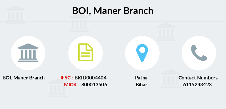 Bank-of-india Maner branch