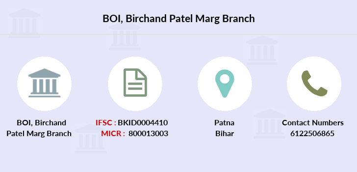 Bank-of-india Birchand-patel-marg branch
