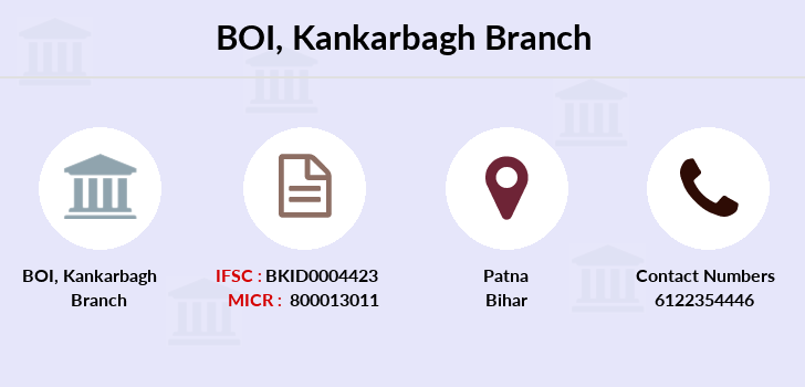 Bank-of-india Kankarbagh branch