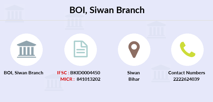 Bank-of-india Siwan branch