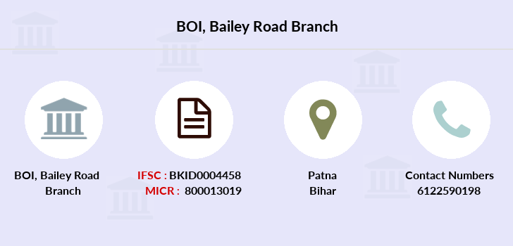 Bank-of-india Bailey-road branch