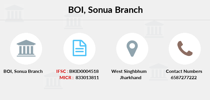 Bank-of-india Sonua branch