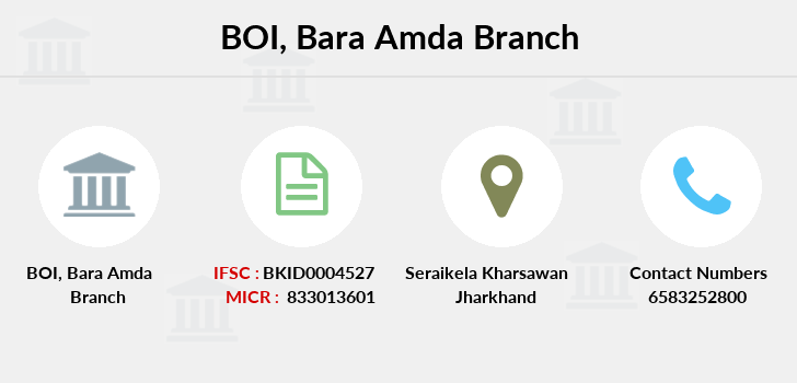 Bank-of-india Bara-amda branch
