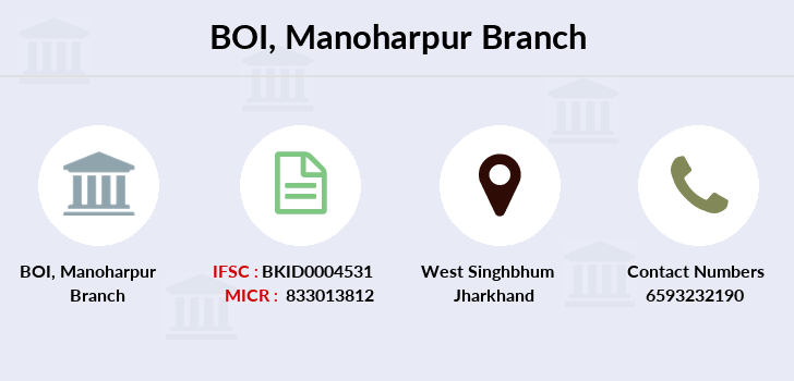 Bank-of-india Manoharpur branch