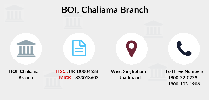 Bank-of-india Chaliama branch