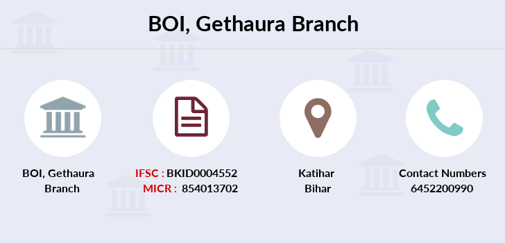 Bank-of-india Gethaura branch
