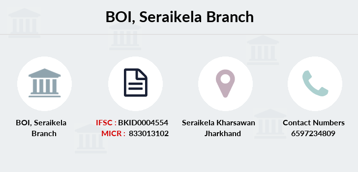 Bank-of-india Seraikela branch