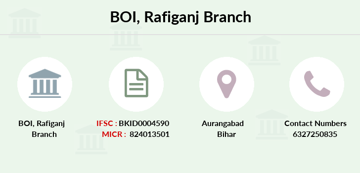 Bank-of-india Rafiganj branch