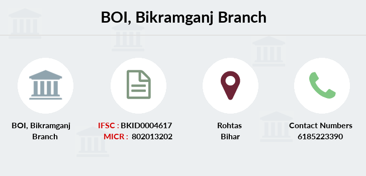 Bank-of-india Bikramganj branch