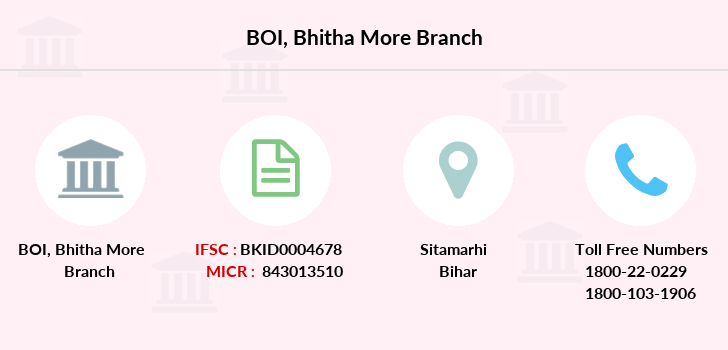 Bank-of-india Bhitha-more branch
