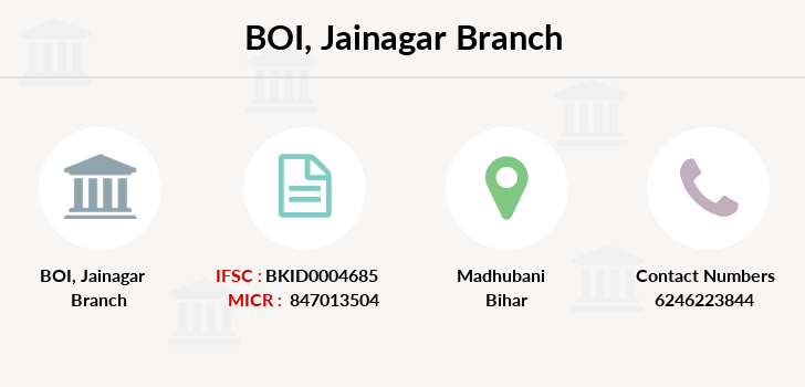 Bank-of-india Jainagar branch