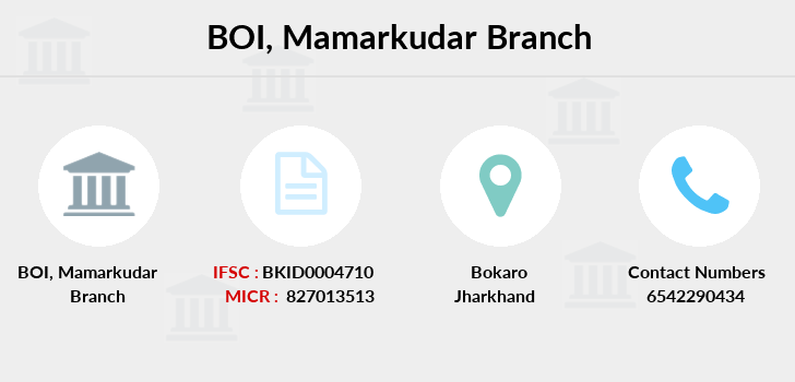 Bank-of-india Mamarkudar branch