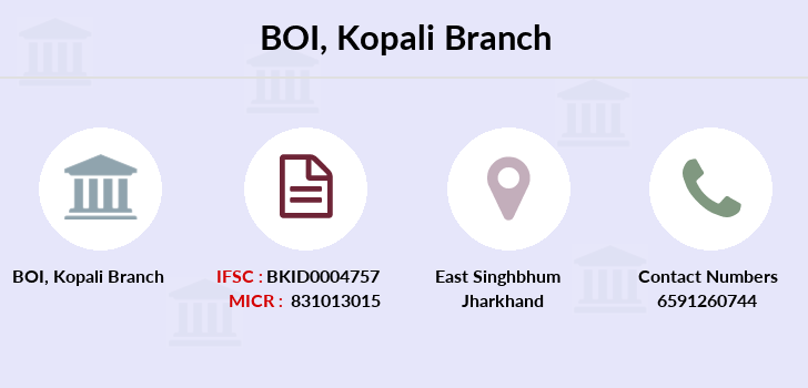 Bank-of-india Kopali branch