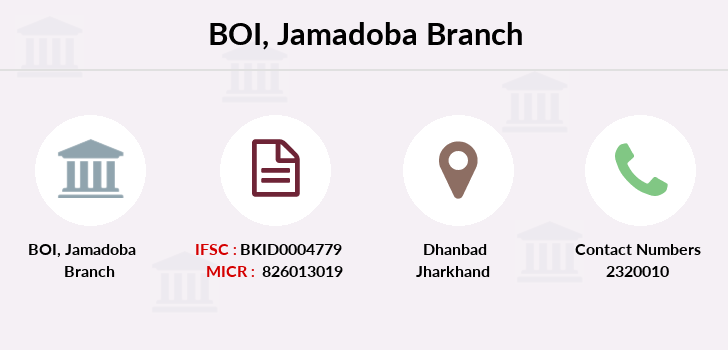 Bank-of-india Jamadoba branch