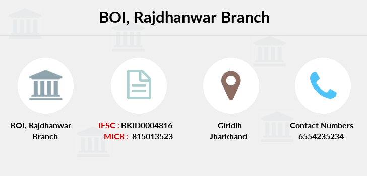 Bank-of-india Rajdhanwar branch