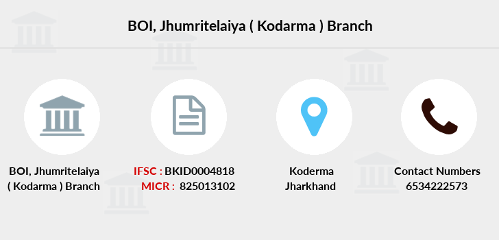Bank-of-india Jhumritelaiya-kodarma branch